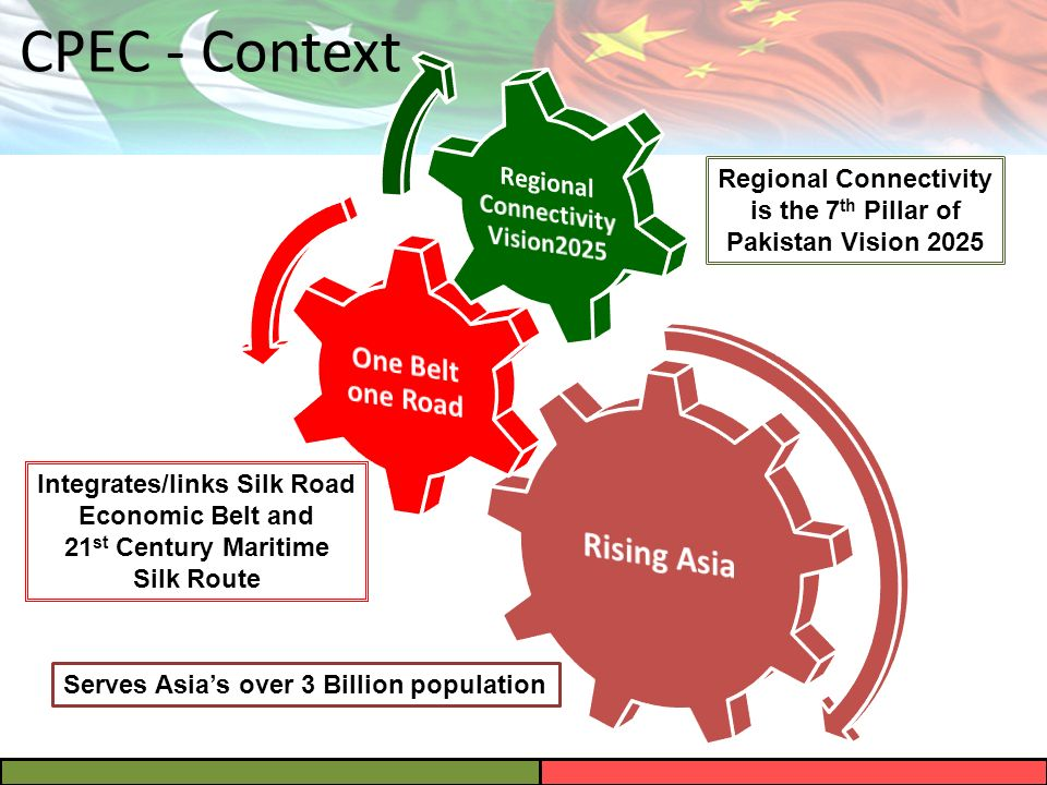 Economic Corridors like CPEC: A Vital Element of National Security